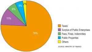 finance chart1