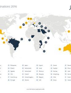 top expat destinations 2016. Source: internations expat survey