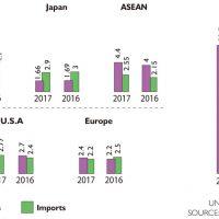 Taiwan_January_Trade_Figures